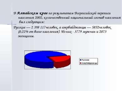 В Алтайском крае по результатам Всероссийской переписи населения 2002, количе...