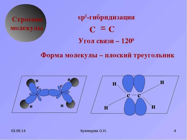 * Кузнецова О.Н. * δ Строение молекулы sp2-гибридизация Угол связи – 1200 Фор...