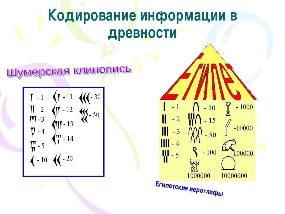 Кодирование информации в древности Египетские иероглифы