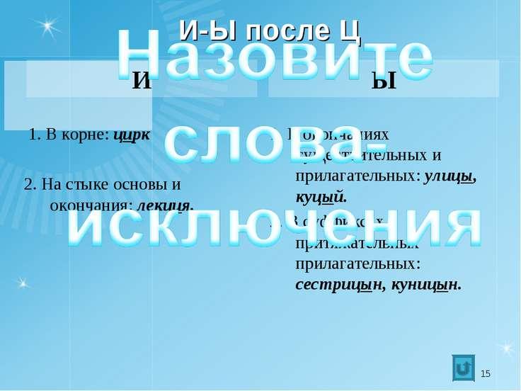И-Ы после Ц И 1. В корне: цирк 2. На стыке основы и окончания: лекция. Ы 1. В...