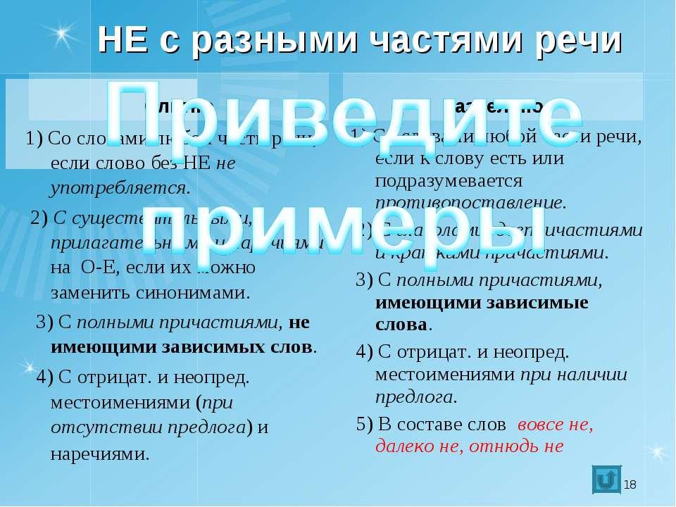 НЕ с разными частями речи Слитно 1) Со словами любой части речи, если слово б...