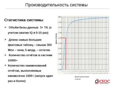 Производительность системы Статистика системы Объём базы данных 3+ Тб. (с уче...