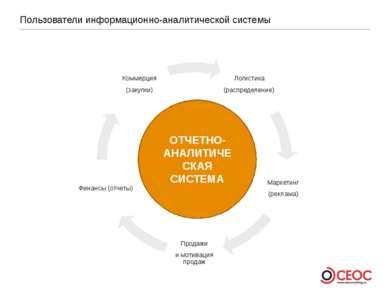 ОТЧЕТНО-АНАЛИТИЧЕСКАЯ СИСТЕМА Пользователи информационно-аналитической системы