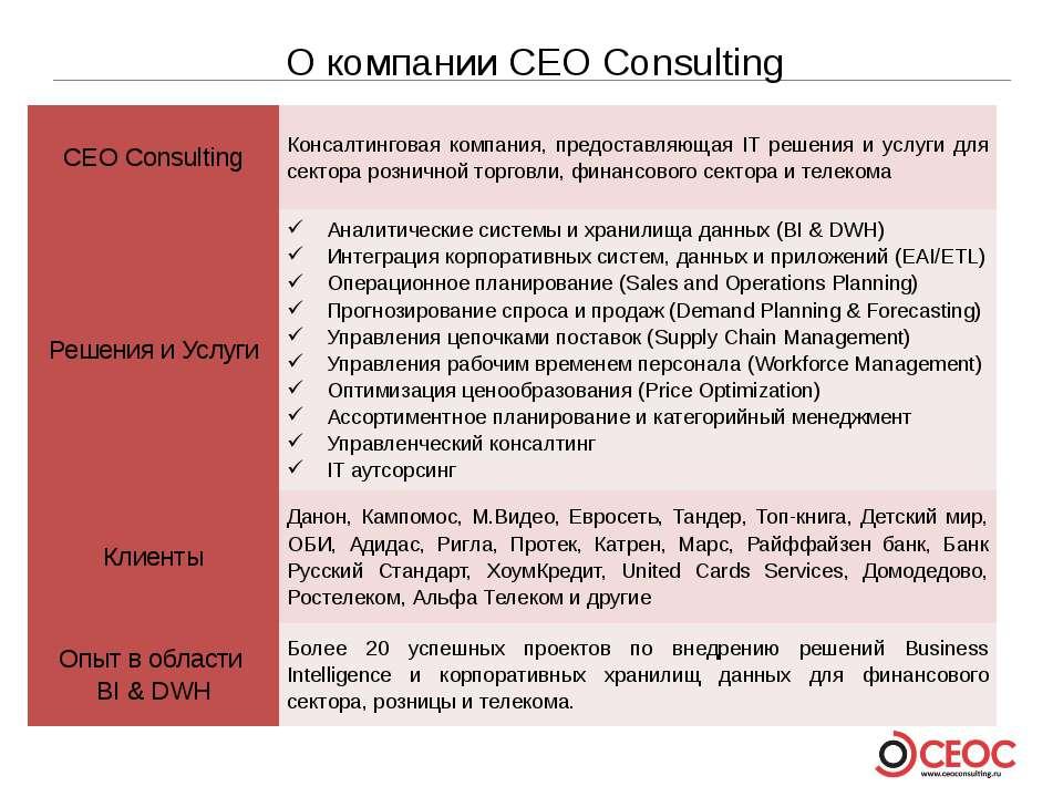 О компании CEO Consulting CEO Consulting Консалтинговая компания,предоставляю...
