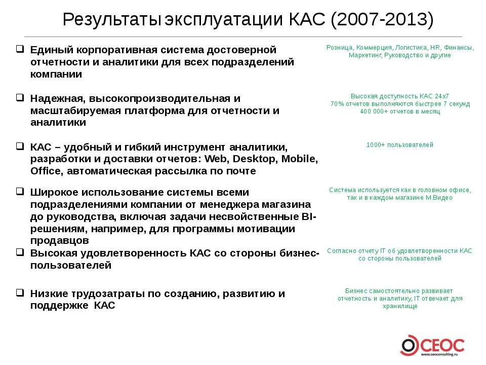 Результаты эксплуатации КАС (2007-2013) Единый корпоративная система достовер...