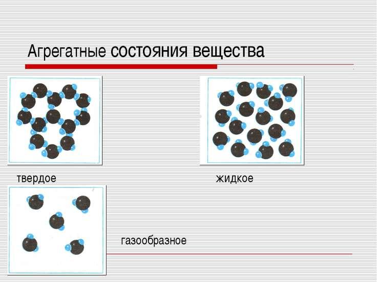 Агрегатные состояния вещества твердое жидкое газообразное