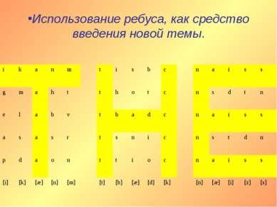 Использование ребуса, как средство введения новой темы. i k a n m t i s b c n...