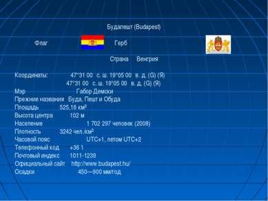 Будапешт (Budapest) Флаг Герб Страна Венгрия Координаты: 47°31′00″ с. ш. 19°0...
