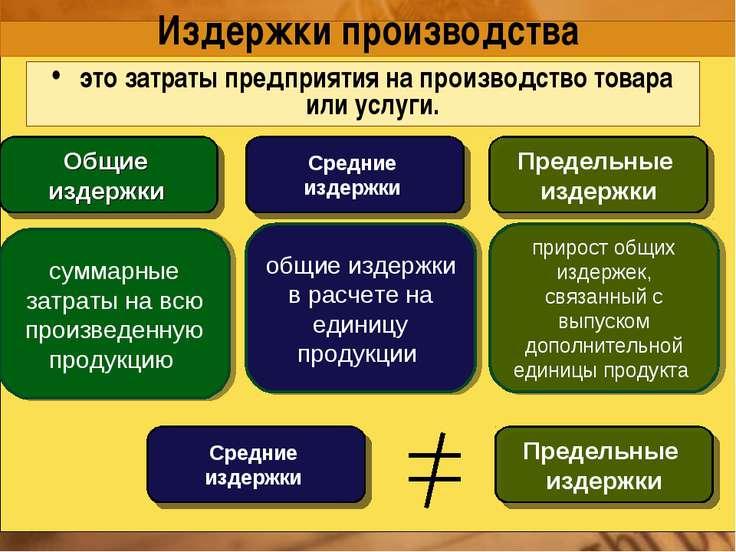 Издержки производства это затраты предприятия на производство товара или услу...