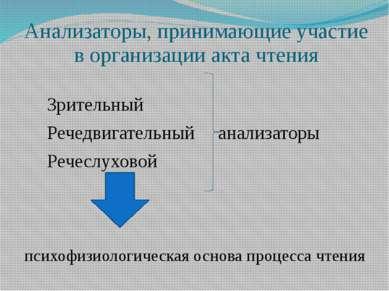 Анализаторы, принимающие участие в организации акта чтения Зрительный Речедви...