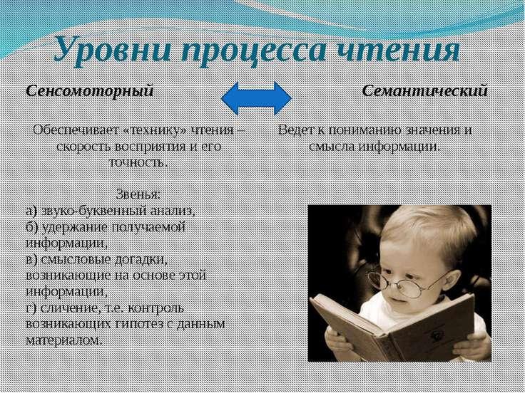 Уровни процесса чтения Сенсомоторный Семантический Обеспечивает «технику» чте...