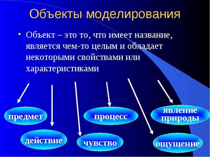 Объекты моделирования Объект – это то, что имеет название, является чем-то це...