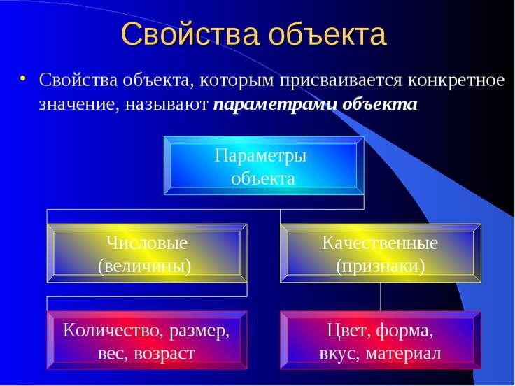 Свойства объекта Свойства объекта, которым присваивается конкретное значение,...