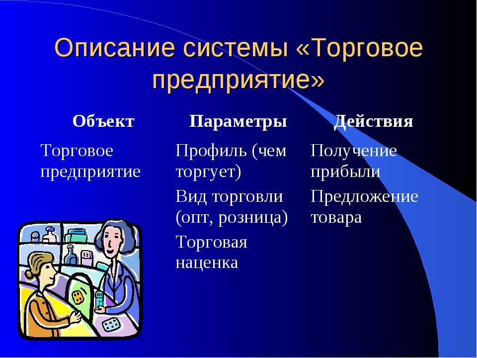 Описание системы «Торговое предприятие»