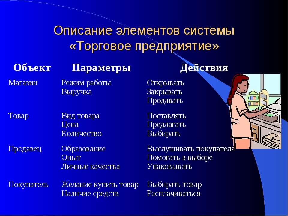 Описание элементов системы «Торговое предприятие»