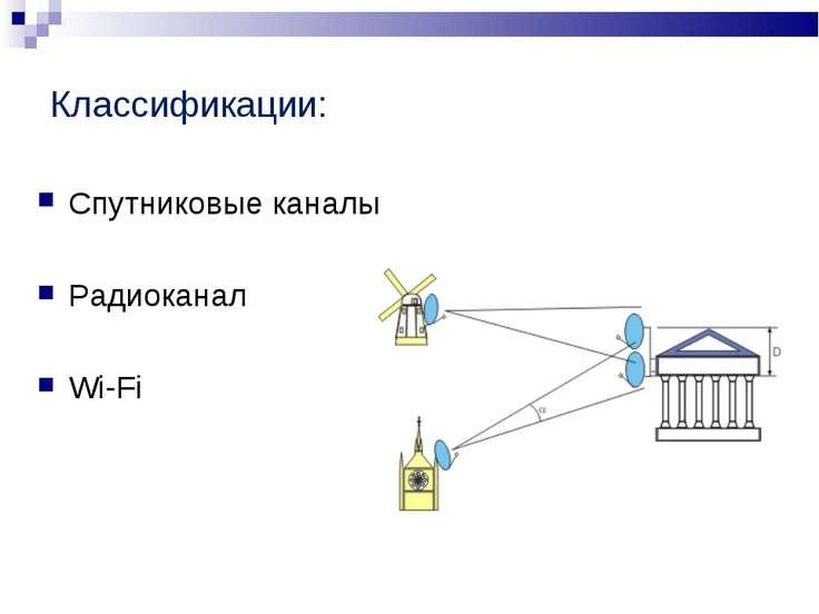 Классификации: Спутниковые каналы Радиоканал Wi-Fi