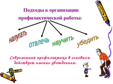 Подходы к организации профилактической работы: Современная профилактика в осн...