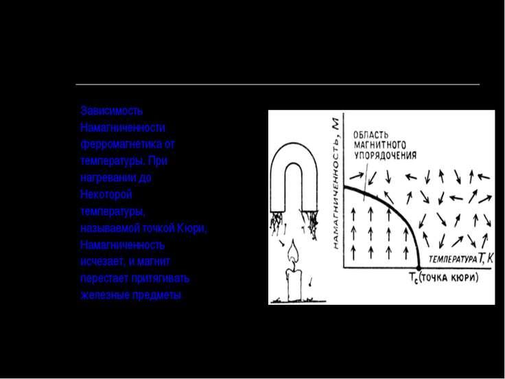 Зависимость Намагниченности ферромагнетика от температуры. При нагревании до ...