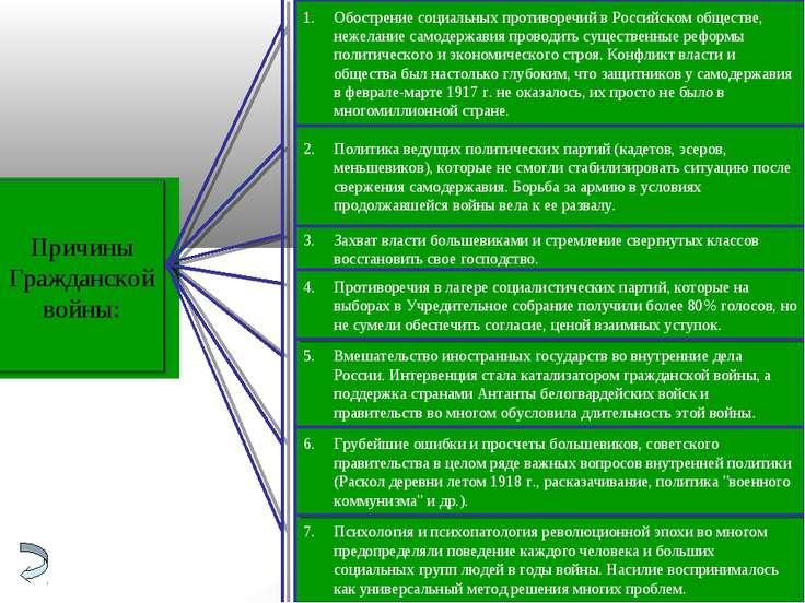 Обострение социальных противоречий в Российском обществе, нежелание самодержа...