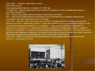2 июня 1896 г. — Маркони подаёт заявку на патент. Файл:Coherer Rcvr.jpg Схема...