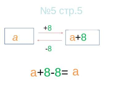 №5 стр.5 аа а а а+8 +8 -8 а+8-8= а