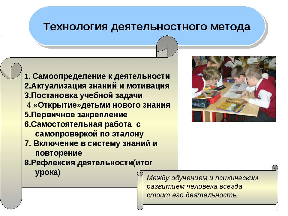 Технология деятельностного метода 1. Самоопределение к деятельности 2.Актуали...