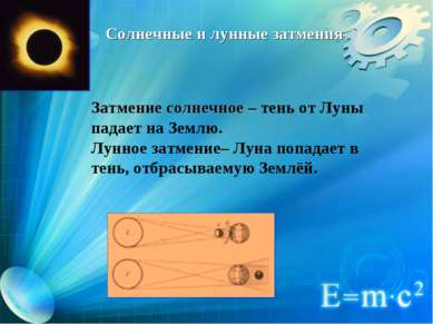 Затмение солнечное – тень от Луны падает на Землю. Лунное затмение– Луна попа...
