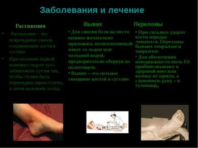 Заболевания и лечение Растяжение – это повреждение связок, соединяющих кости ...