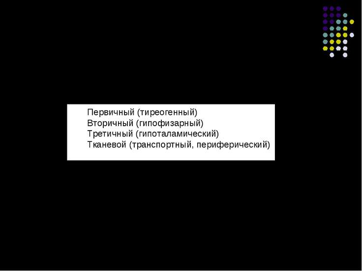 Первичный (тиреогенный) Вторичный (гипофизарный) Третичный (гипоталамический)...