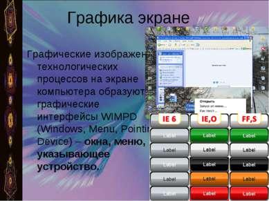 Графика экране Графические изображения технологических процессов на экране ко...