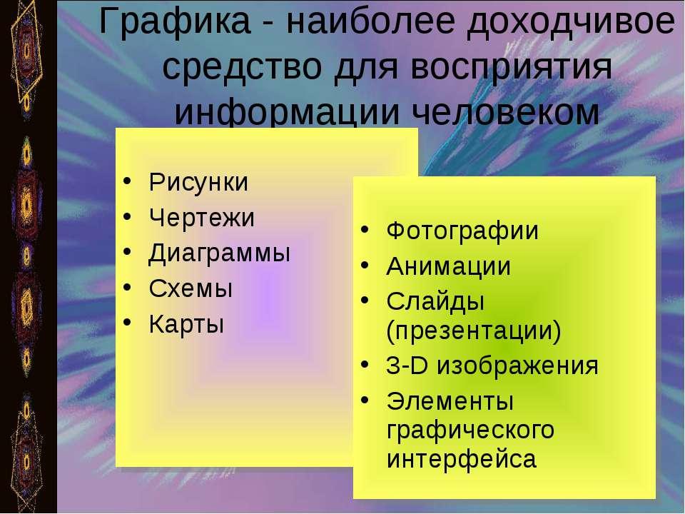 Графика - наиболее доходчивое средство для восприятия информации человеком Ри...