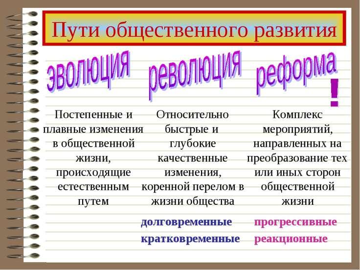 Пути общественного развития Постепенные и плавные изменения в общественной жи...