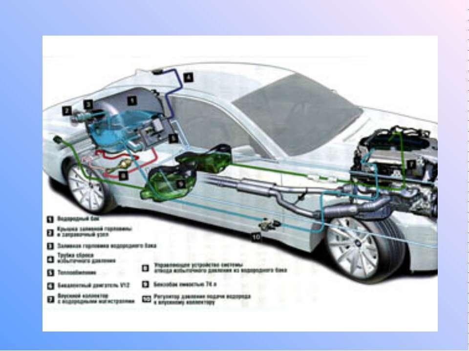 Двигатель водороде