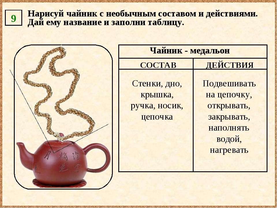 Нарисуй чайник с необычным составом и действиями. Дай ему название и заполни ...