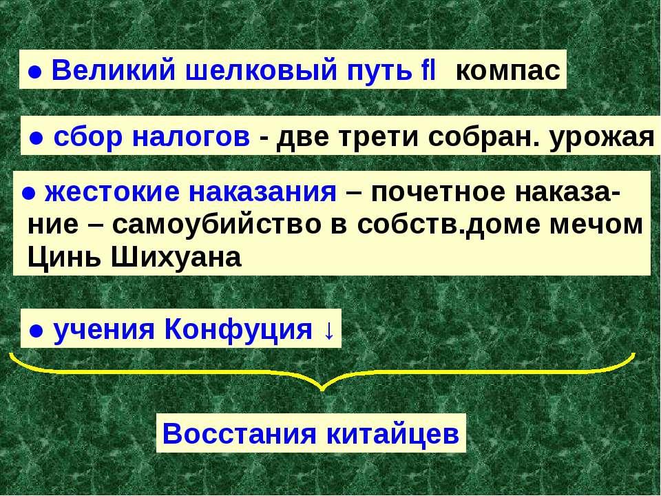 ● Великий шелковый путь ⇒ компас ● сбор налогов - две трети собран. урожая ● ...