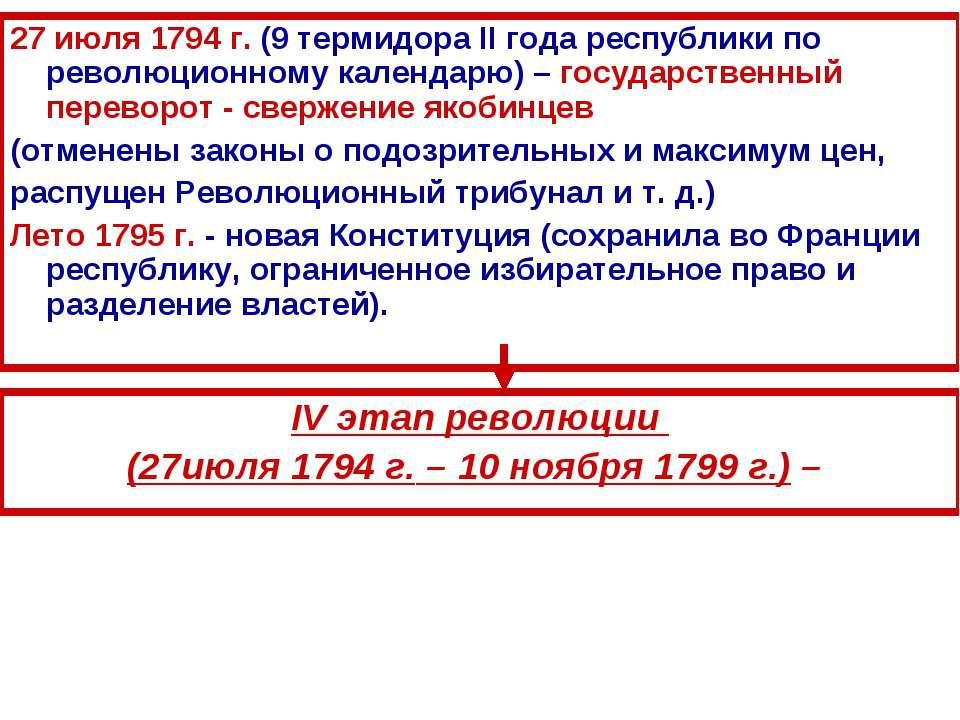 27 июля 1794 г. (9 термидора II года республики по революционному календарю) ...