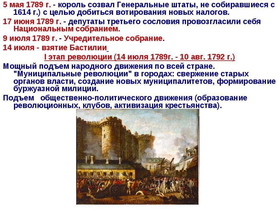 5 мая 1789 г. - король созвал Генеральные штаты, не собиравшиеся с 1614 г.) с...