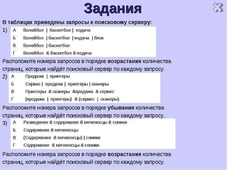 Задания В таблицах приведены запросы к поисковому серверу: 1) Расположите ном...