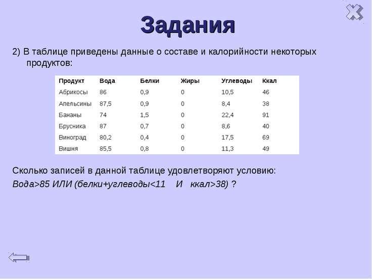 Задания 2) В таблице приведены данные о составе и калорийности некоторых прод...