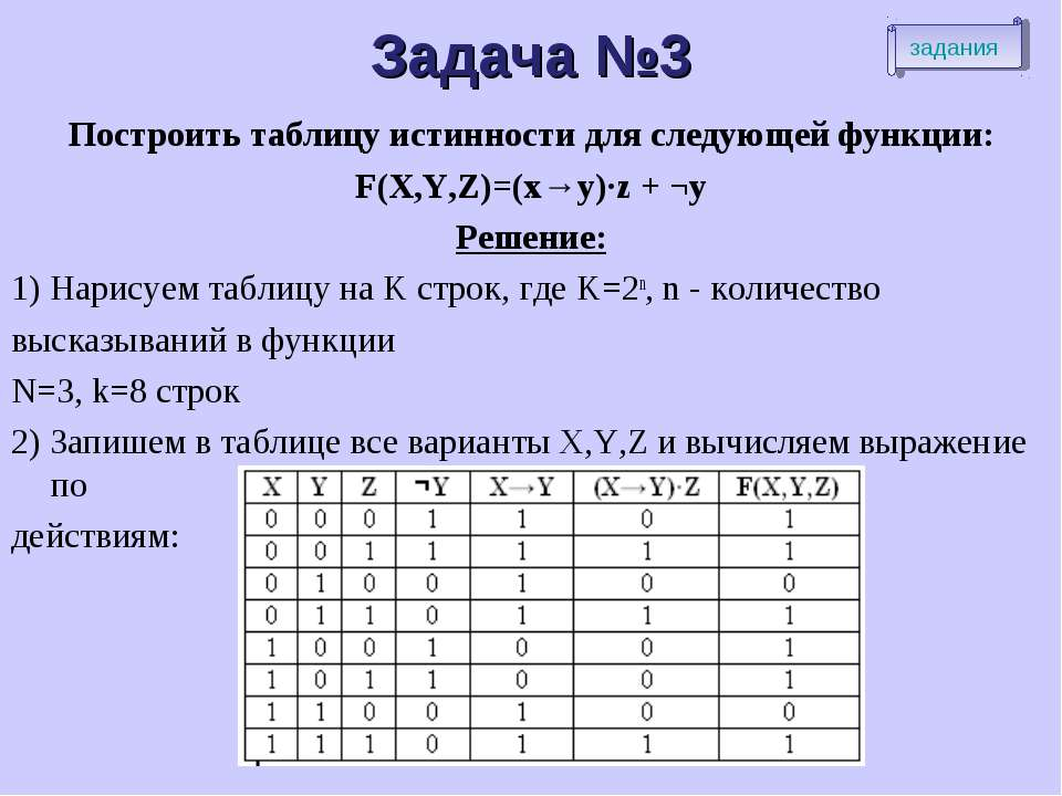 Задача №3 Построить таблицу истинности для следующей функции: F(X,Y,Z)=(x→y)·...