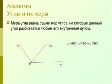 Аксиомы Углы и их меры Мера угла равна сумме мер углов, на которые данный уго...
