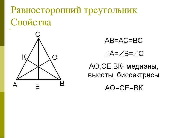 Равносторонний треугольник Свойства В равностороннем треугольнике все углы ра...