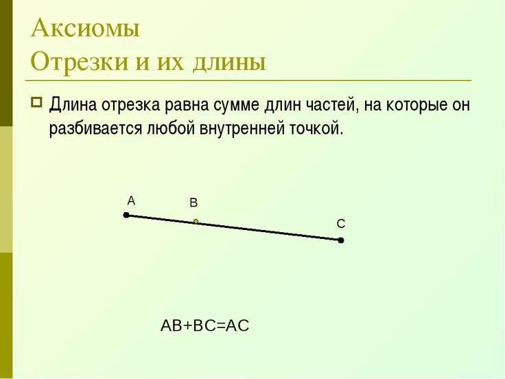 Аксиомы Отрезки и их длины Длина отрезка равна сумме длин частей, на которые ...