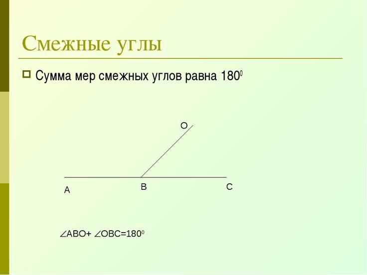 Смежные углы Сумма мер смежных углов равна 1800 А В С О АВО+ ОВС=1800