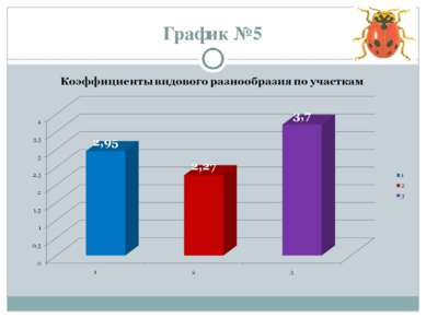 График №5