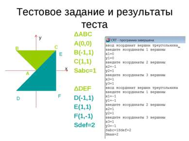 Тестовое задание и результаты теста ΔABC A(0,0) B(-1,1) C(1,1) Sabc=1 ΔDEF D(...