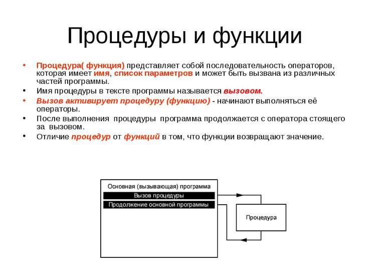 Процедуры и функции Процедура( функция) представляет собой последовательность...