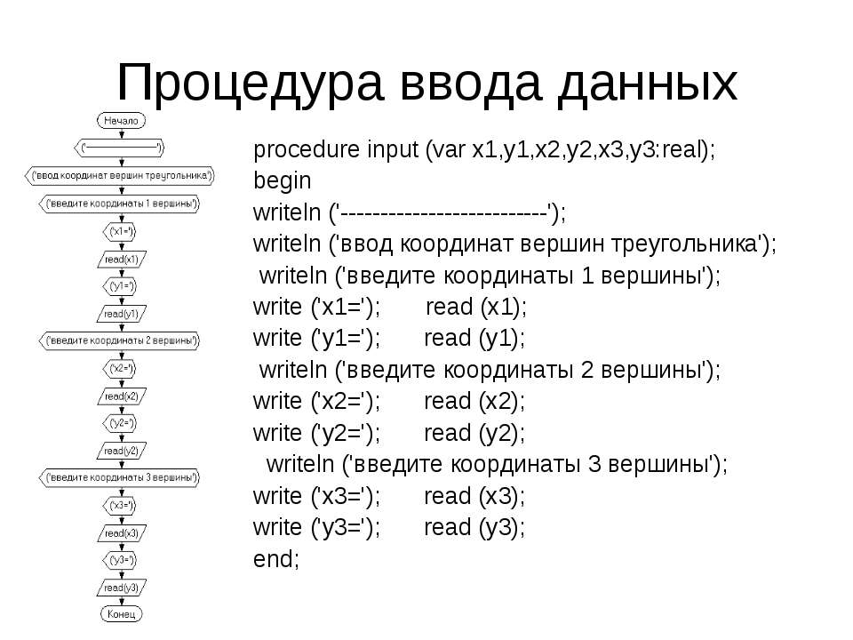 Процедура ввода данных procedure input (var x1,y1,x2,y2,x3,y3:real); begin wr...
