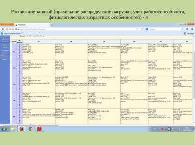 Расписание занятий (правильное распределение нагрузки, учет работоспособности...