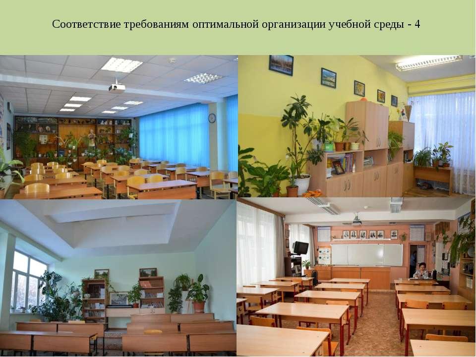 Соответствие требованиям оптимальной организации учебной среды - 4